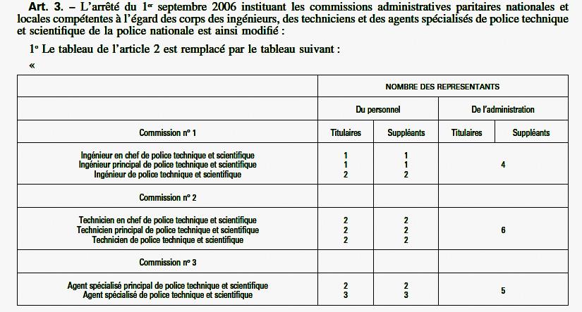 Extrait - Arreté relatif aux CAPN et CAPL pour les élections Professionnelles 2018_edited